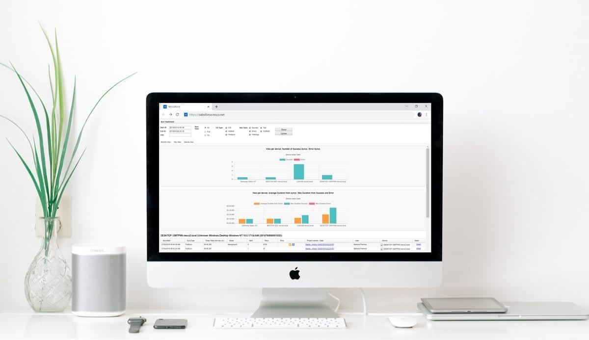 woodford-html-salesforce