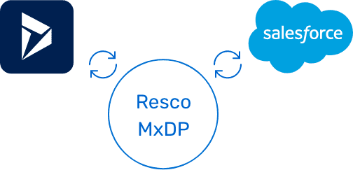 Resco MxDP