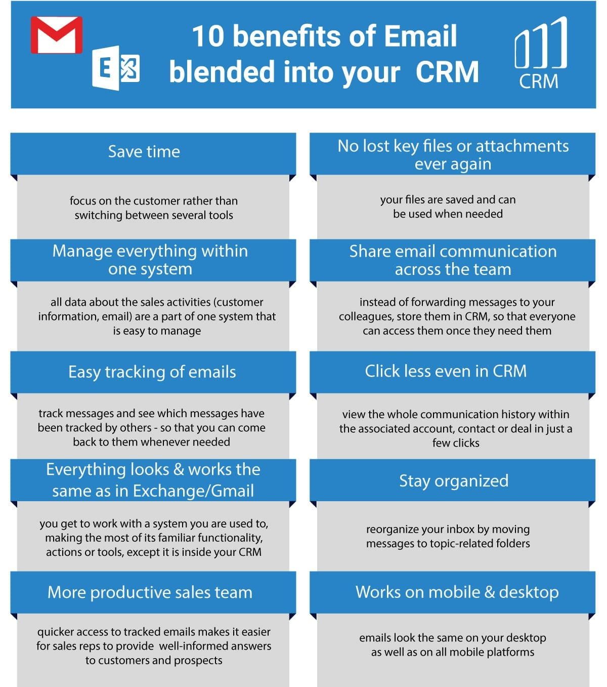 10 benefits of email in resco crm