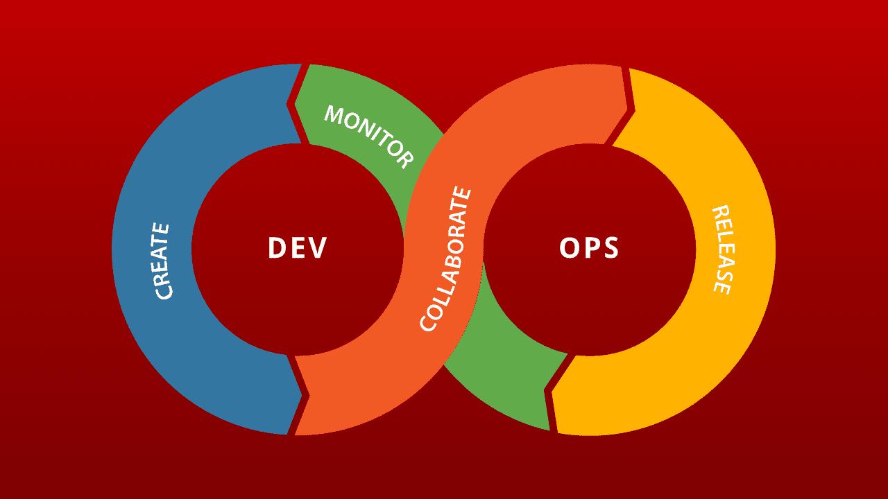 dev-ops-next