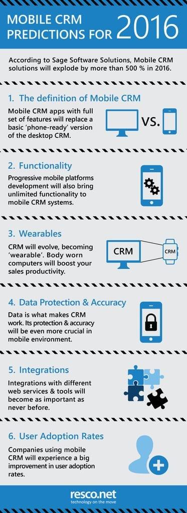 CRM predictions 2016