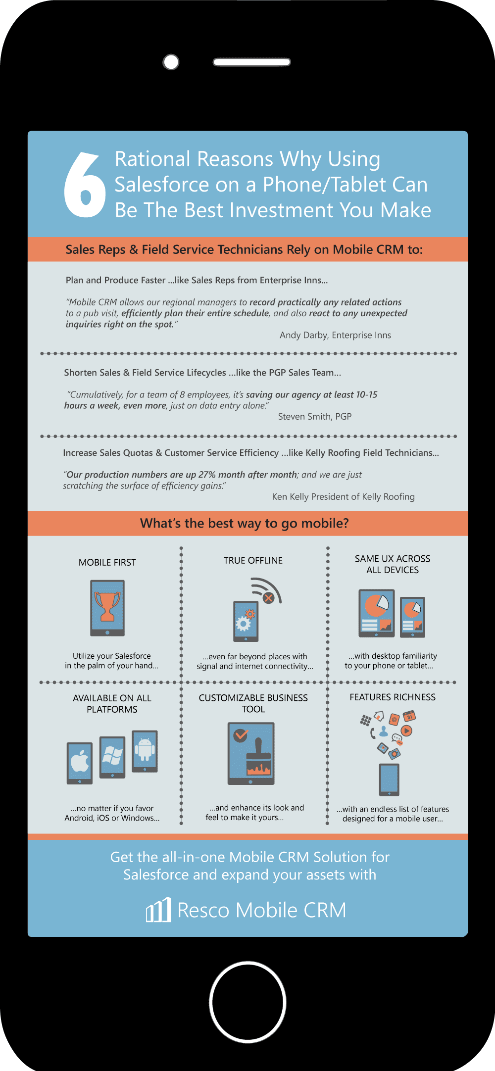salesforce_infographic