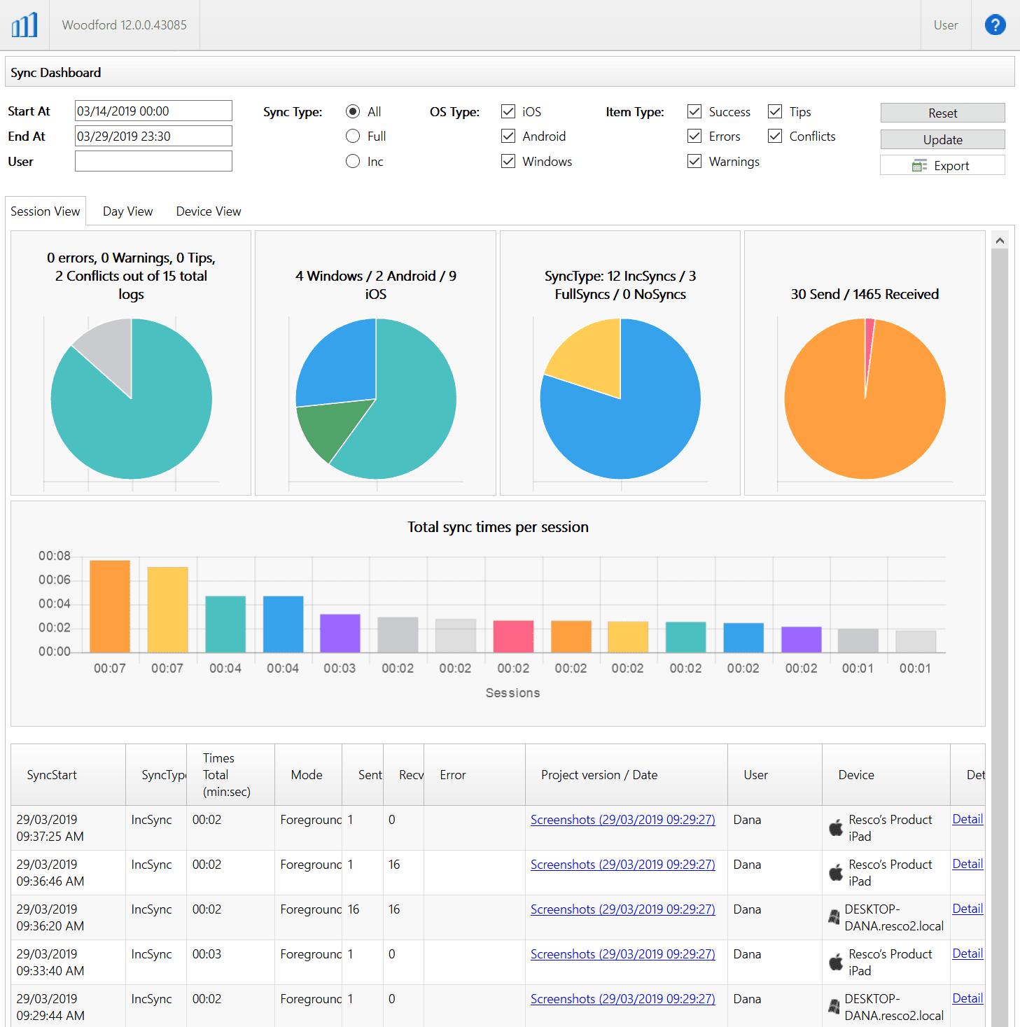 syncdashboard_charts_new