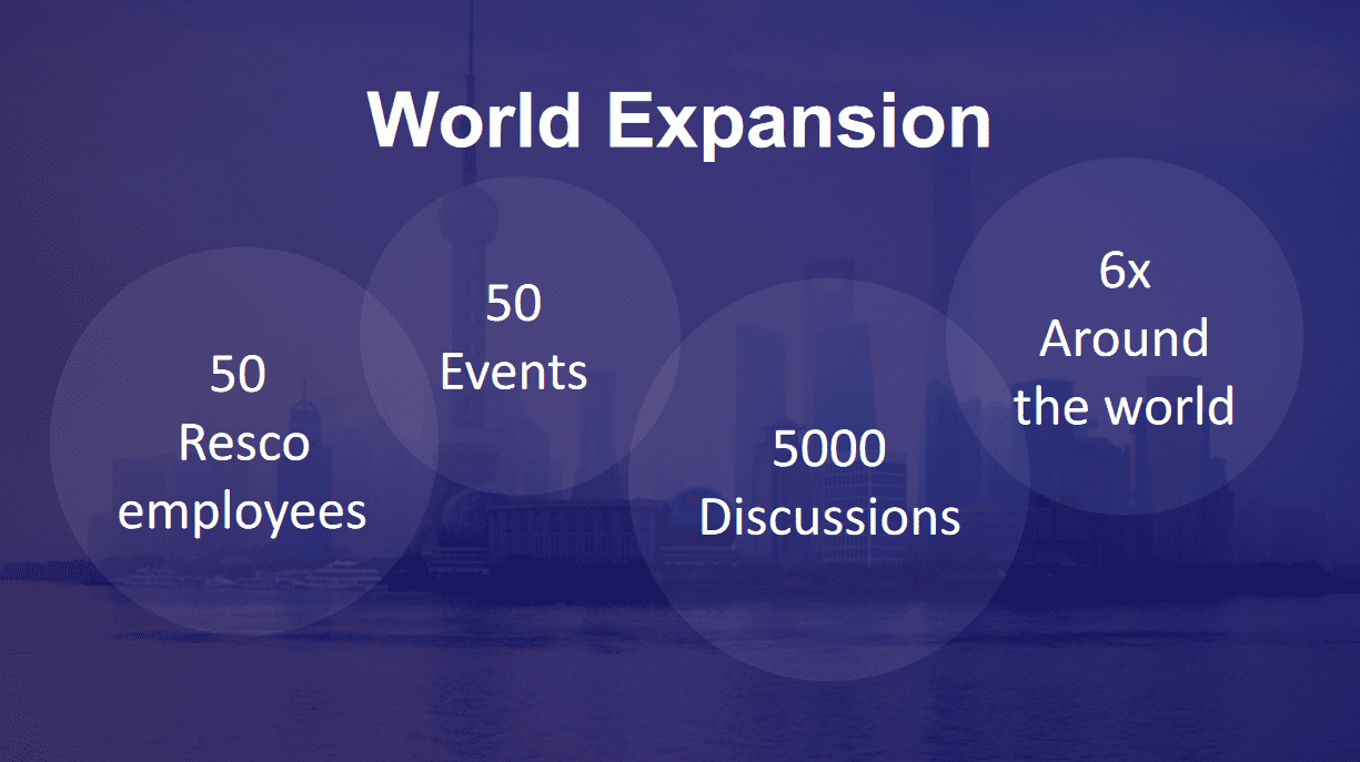 world_expansion